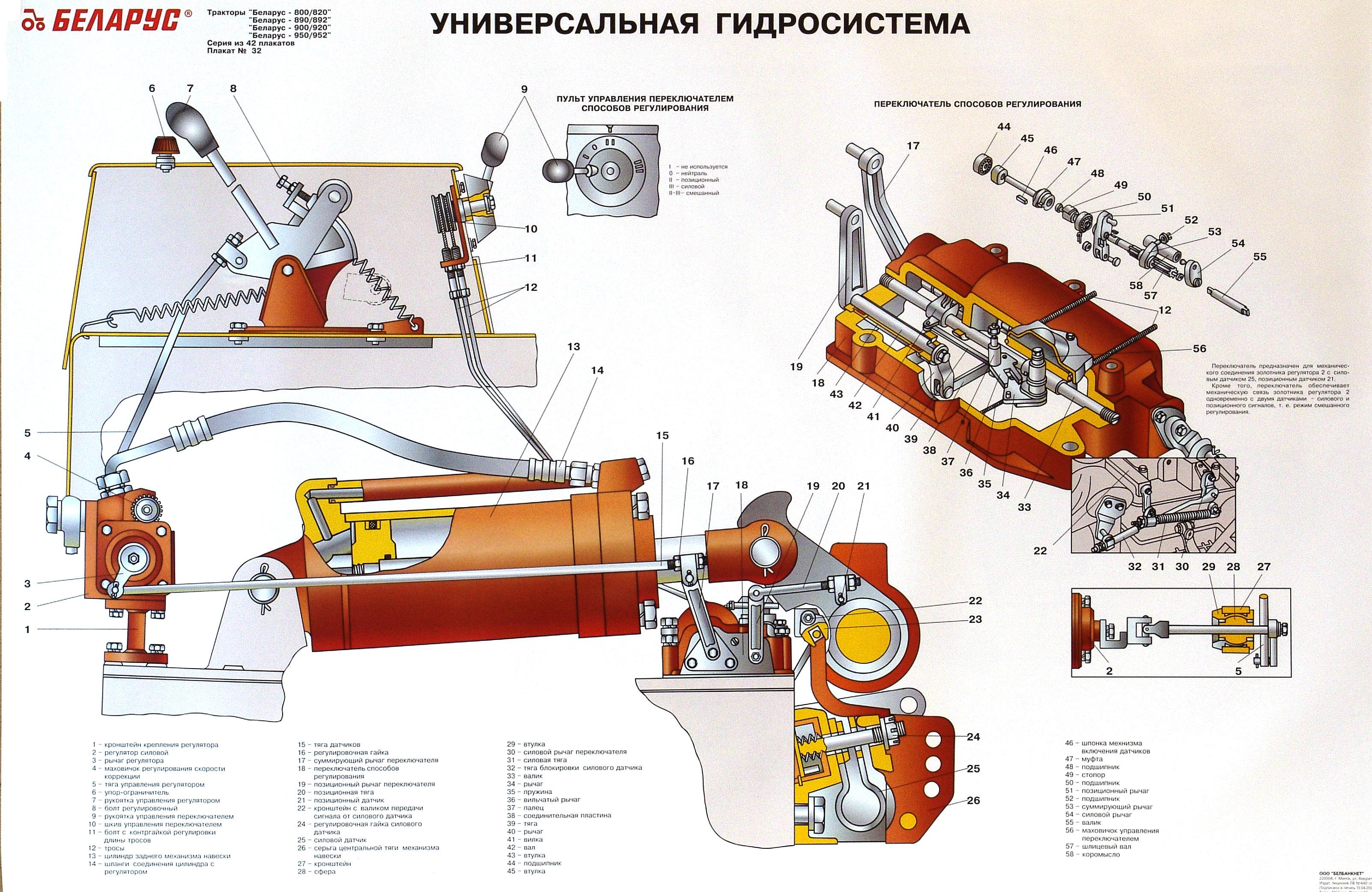 Задний мост УАЗ 469: устройство
