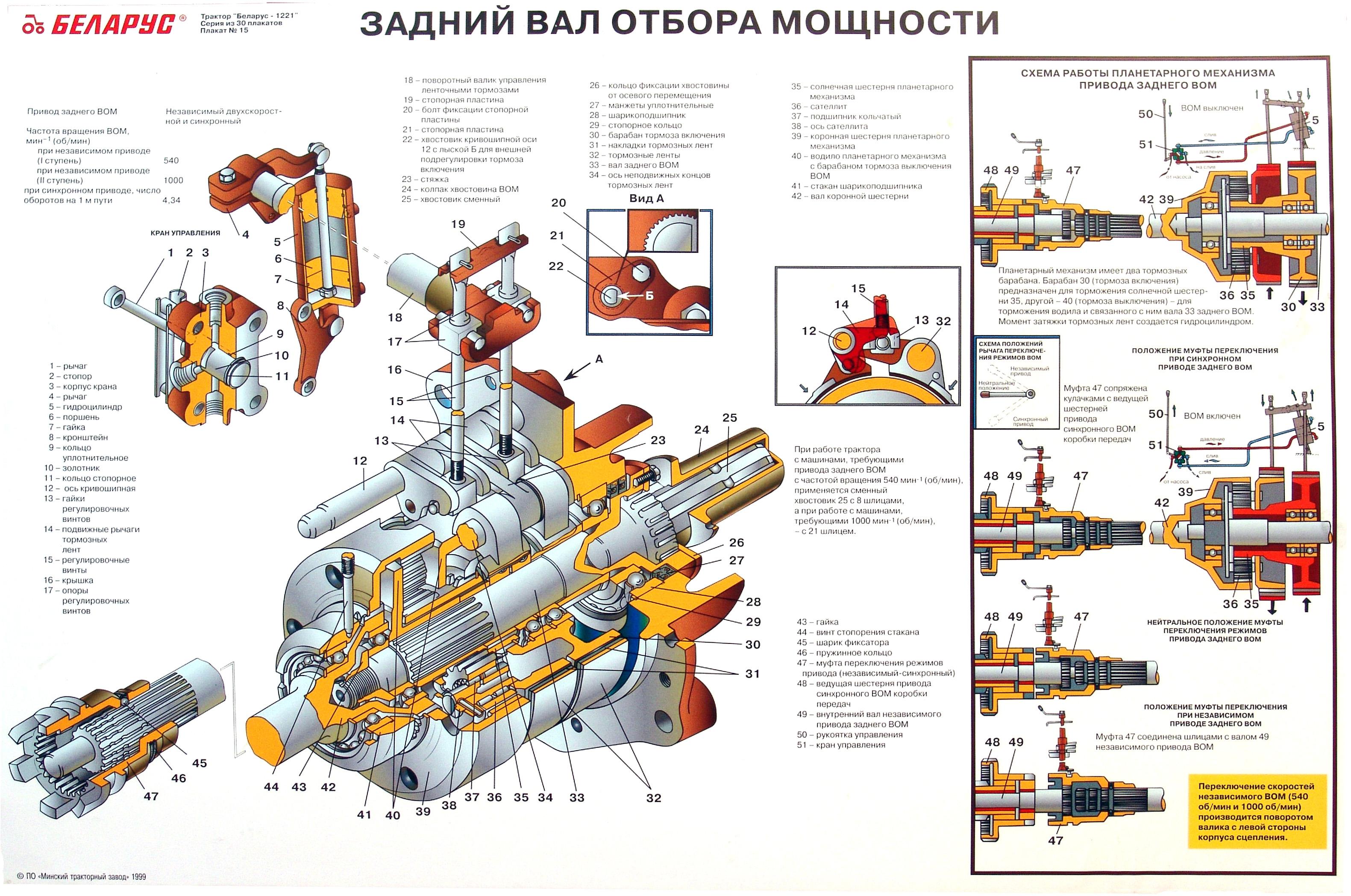 Коробка передач на тракторе мтз 80 схема