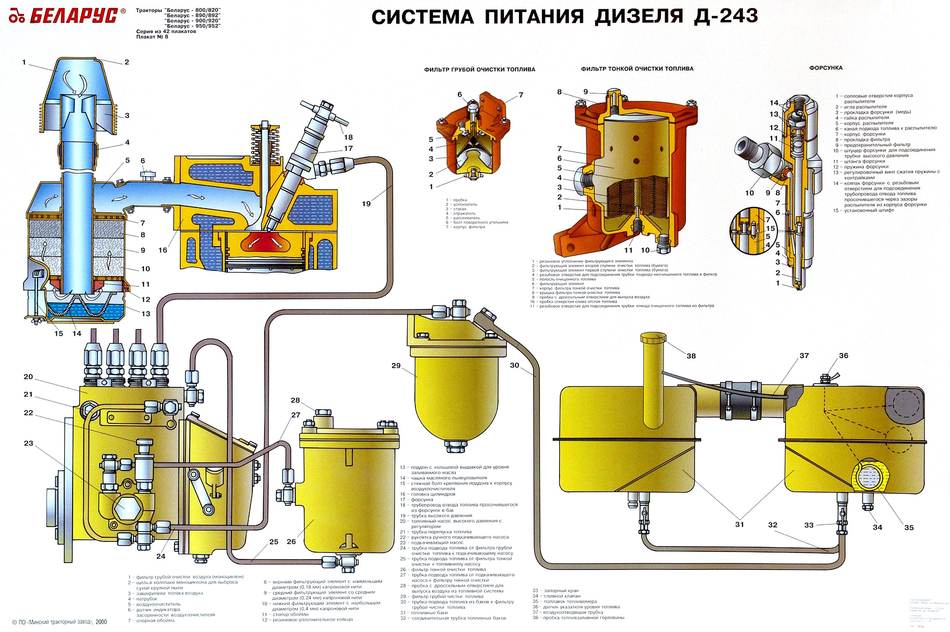 Схема топливо подачи дизельного топлива