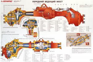 Схема балочного моста мтз