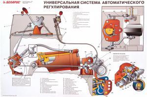 Рулевое управление   Тракторы МТЗ-80 и МТЗ-82   Продажа.